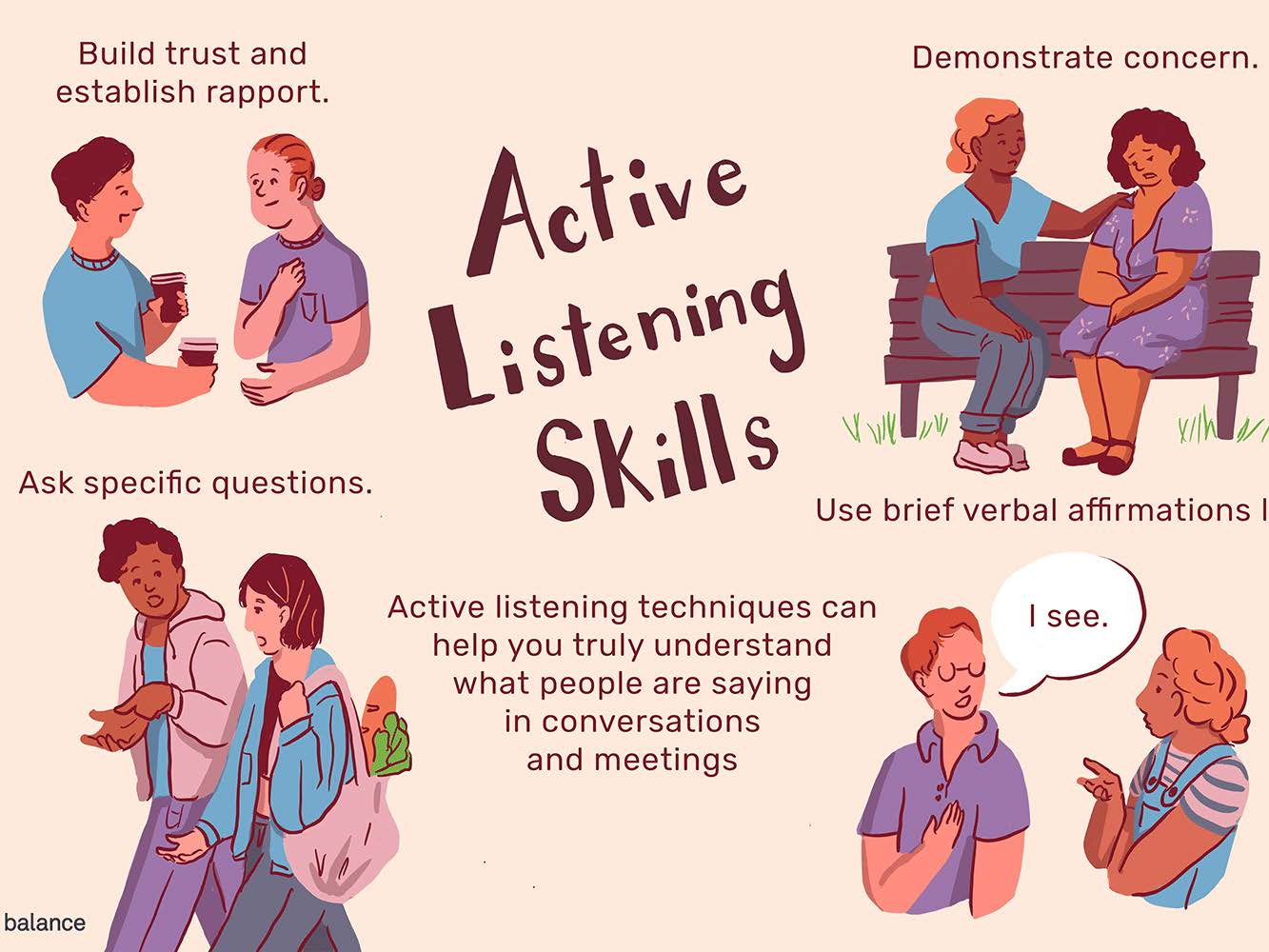 active-listening-skills-with-examples-2059684-finalv1-ct-8f9549d650aa46318b5d0351fdab9759.pdf